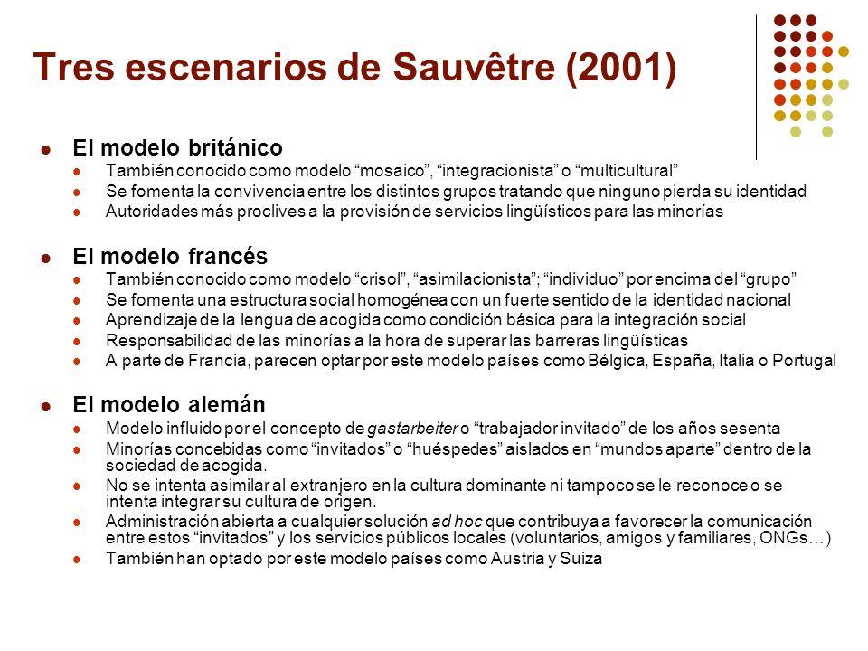 Tres escenarios de Sauvêtre (2001) El modelo británico También conocido como modelo mosaico, integracionista o multicultural Se fomenta la convivencia