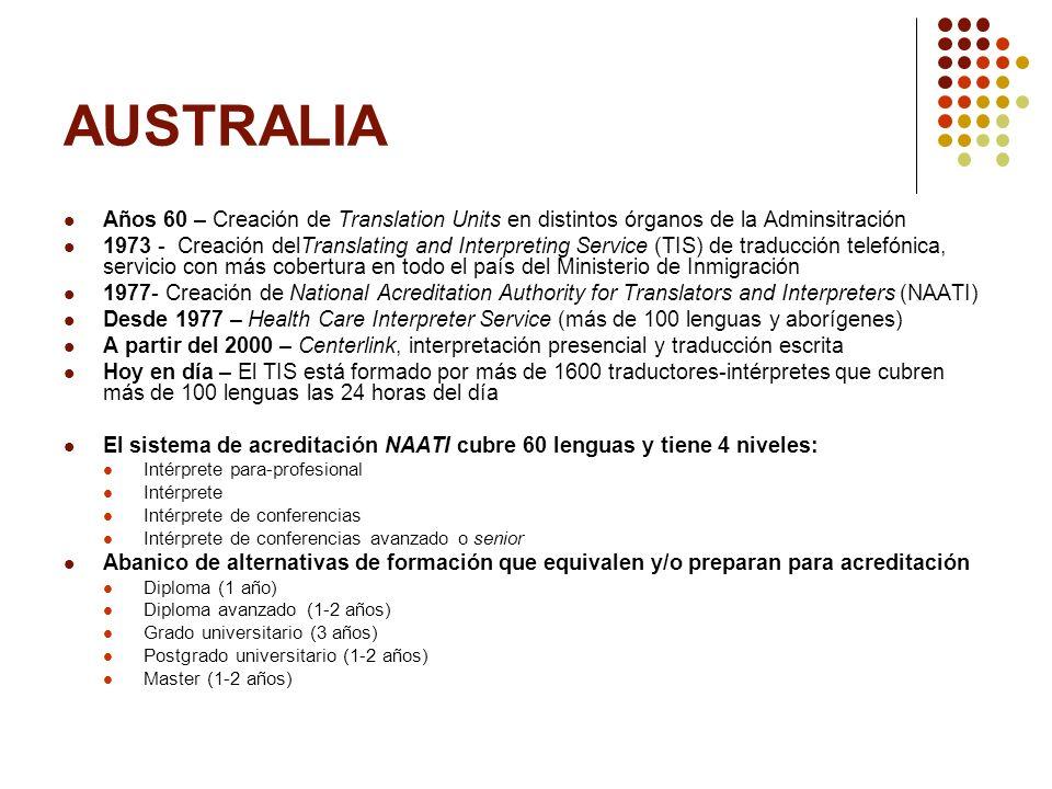 AUSTRALIA Años 60 – Creación de Translation Units en distintos órganos de la Adminsitración 1973 - Creación delTranslating and Interpreting Service (T