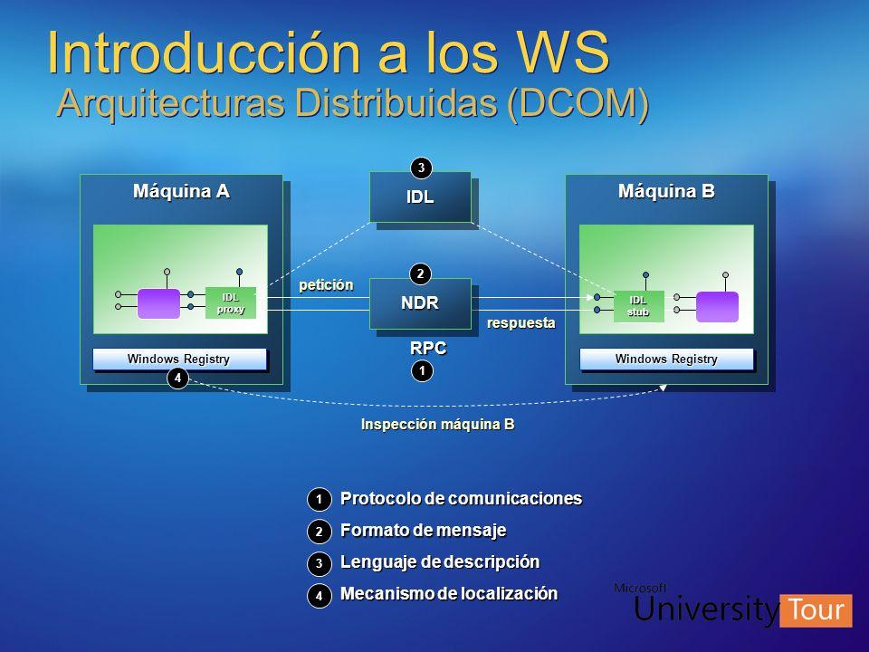 Introducción a los WS Arquitecturas Distribuidas (DCOM) Máquina A RPC Máquina B NDRNDR Windows Registry IDL proxy IDL stub Inspección máquina B 1 2 Pr