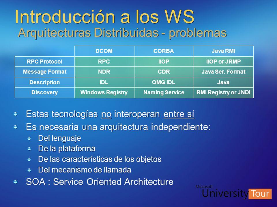Introducción a los WS Arquitecturas Distribuidas - problemas Estas tecnologías no interoperan entre sí Es necesaria una arquitectura independiente: De