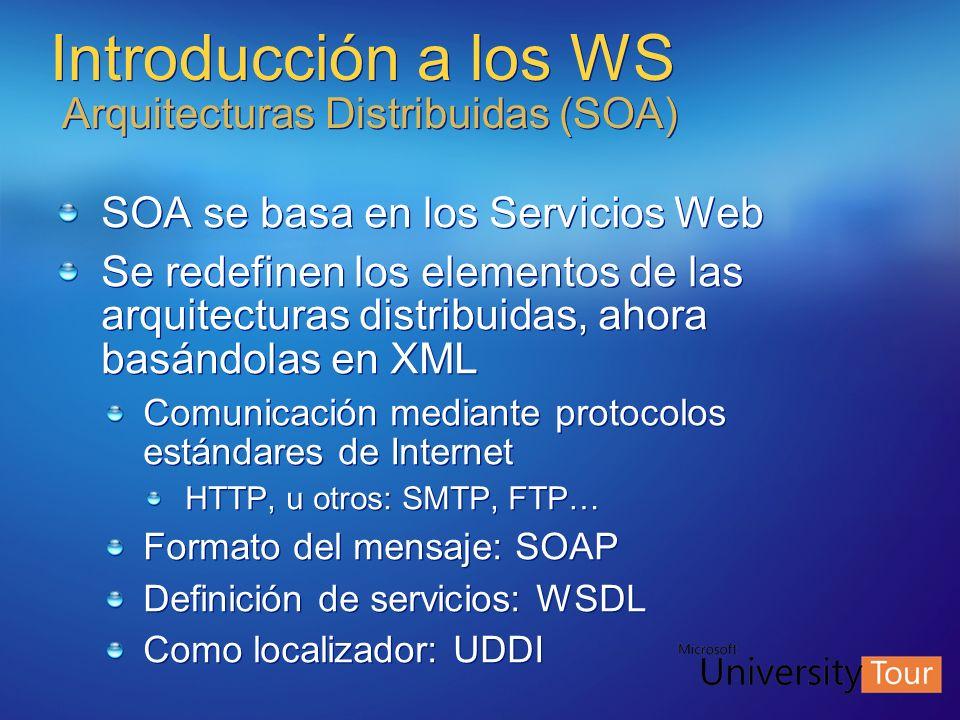 Introducción a los WS Arquitecturas Distribuidas (SOA) SOA se basa en los Servicios Web Se redefinen los elementos de las arquitecturas distribuidas,