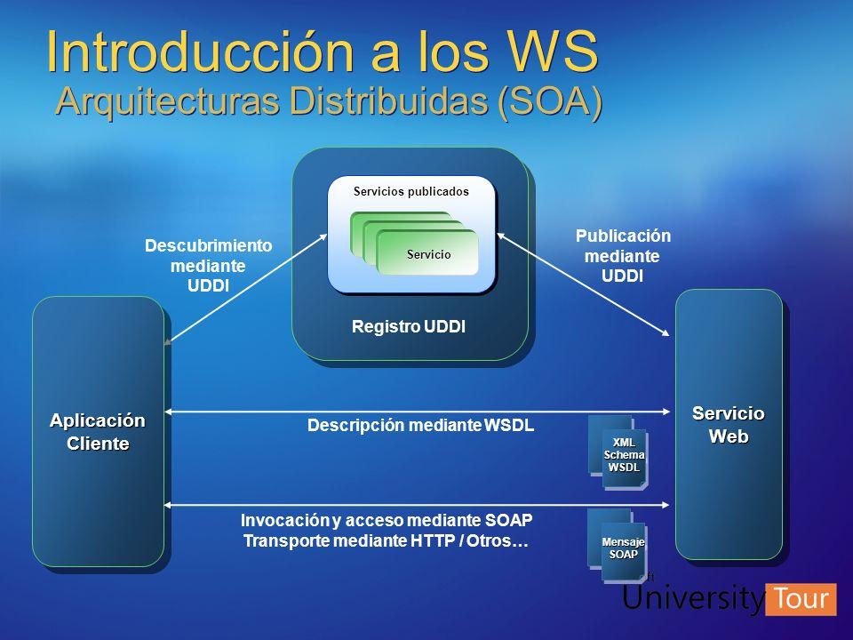 Introducción a los WS Arquitecturas Distribuidas (SOA) Servicios publicados Registro UDDI AplicaciónClienteAplicaciónCliente Descubrimiento mediante U