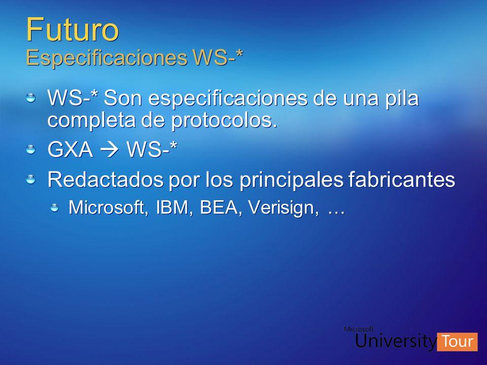 Futuro Especificaciones WS-* WS-* Son especificaciones de una pila completa de protocolos. GXA WS-* Redactados por los principales fabricantes Microso