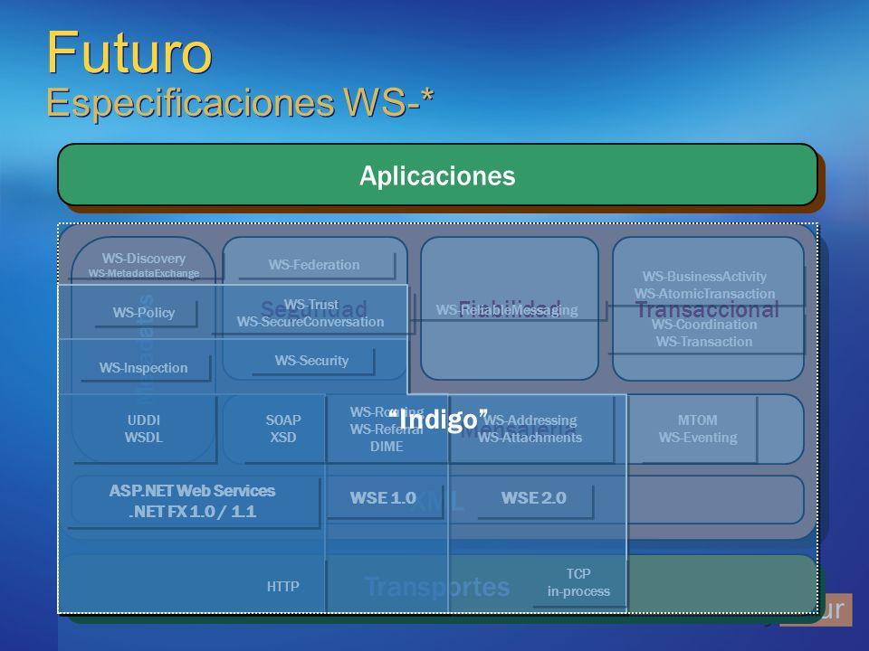 SeguridadFiabilidad Transaccional Mensajería XML Metadatos Transportes Aplicaciones SOAP XSD SOAP XSD HTTP UDDI WSDL UDDI WSDL WS-Security WS-Routing