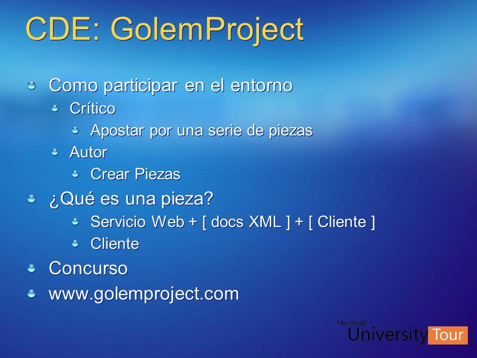 CDE: GolemProject Como participar en el entorno Crítico Apostar por una serie de piezas Autor Crear Piezas ¿Qué es una pieza? Servicio Web + [ docs XM
