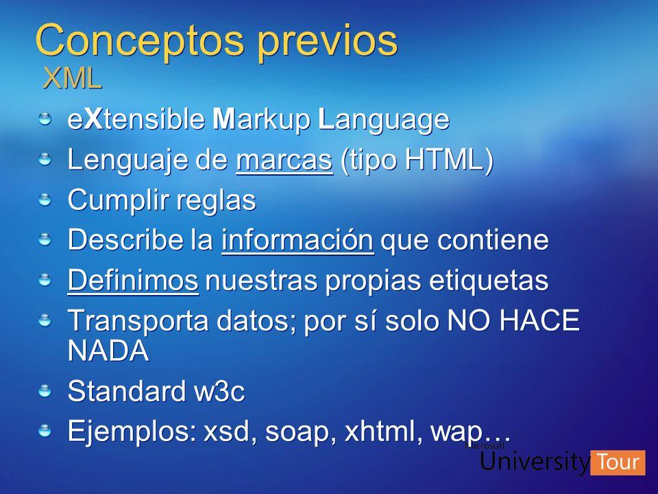 Conceptos previos XML eXtensible Markup Language Lenguaje de marcas (tipo HTML) Cumplir reglas Describe la información que contiene Definimos nuestras