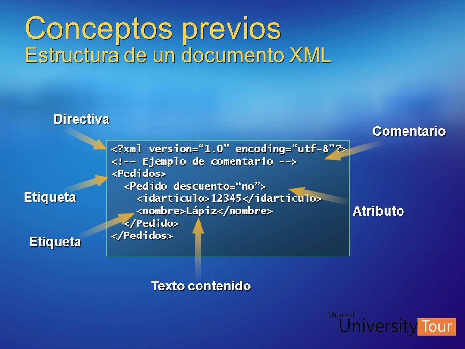 Conceptos previos Estructura de un documento XML <Pedidos> 12345 12345 Lápiz Lápiz </Pedidos> Comentario Directiva Etiqueta Etiqueta Atributo Texto co