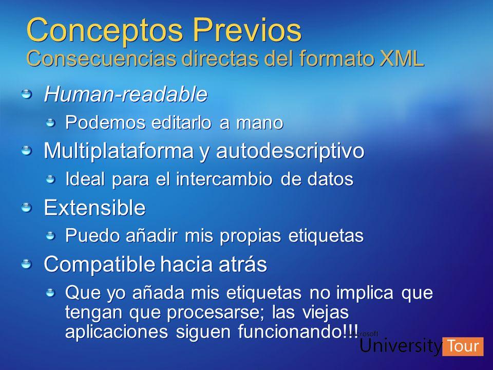 Conceptos Previos Consecuencias directas del formato XML Human-readable Podemos editarlo a mano Multiplataforma y autodescriptivo Ideal para el interc