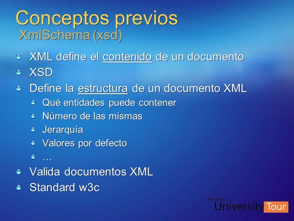 Conceptos previos XmlSchema (xsd) XML define el contenido de un documento XSD Define la estructura de un documento XML Qué entidades puede contener Nú