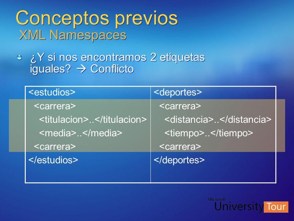 Conceptos previos XML Namespaces ¿Y si nos encontramos 2 etiquetas iguales? Conflicto....