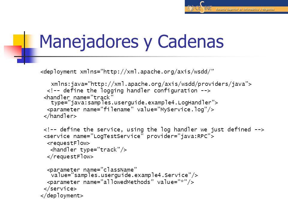 Manejadores y Cadenas <deployment xmlns= http://xml.apache.org/axis/wsdd/ xmlns:java= http://xml.apache.org/axis/wsdd/providers/java >