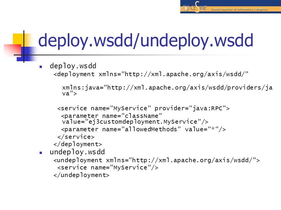 deploy.wsdd/undeploy.wsdd deploy.wsdd <deployment xmlns= http://xml.apache.org/axis/wsdd/ xmlns:java= http://xml.apache.org/axis/wsdd/providers/ja va > undeploy.wsdd