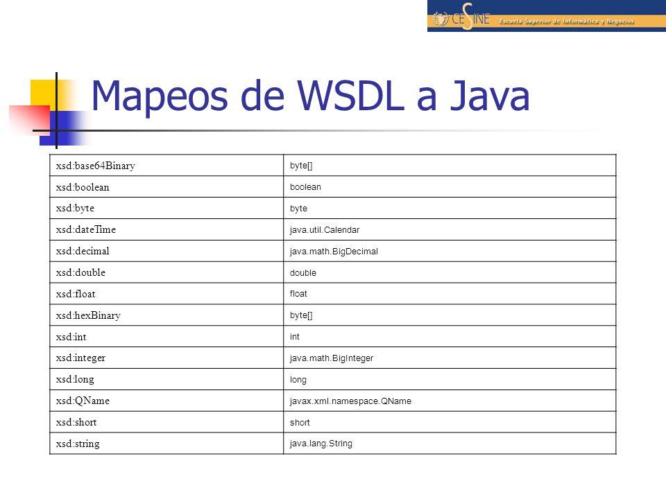 Mapeos de WSDL a Java xsd:base64Binary byte[] xsd:boolean boolean xsd:byte byte xsd:dateTime java.util.Calendar xsd:decimal java.math.BigDecimal xsd:double double xsd:float float xsd:hexBinary byte[] xsd:int int xsd:integer java.math.BigInteger xsd:long long xsd:QName javax.xml.namespace.QName xsd:short short xsd:string java.lang.String