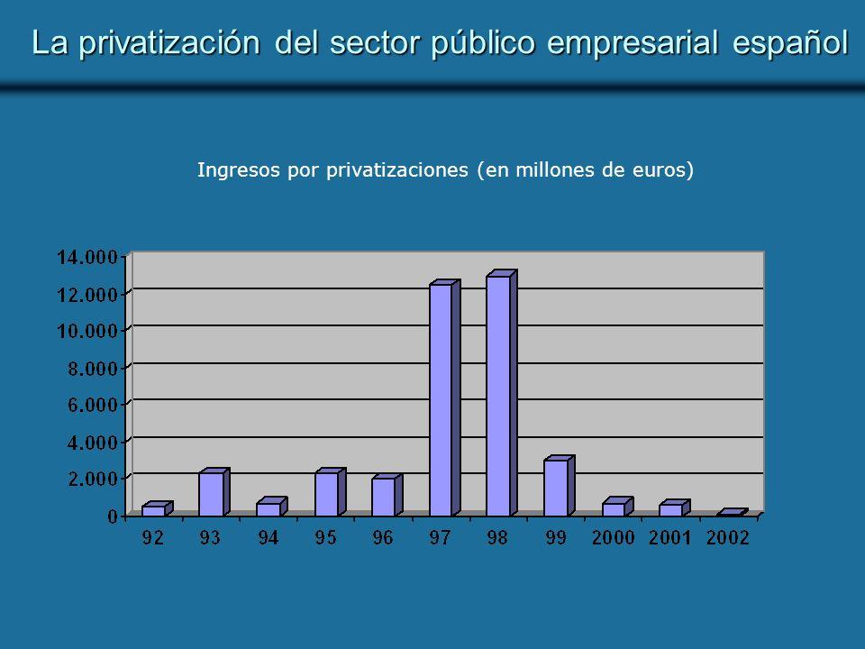La privatización del sector público empresarial español Ingresos por privatizaciones (en millones de euros)