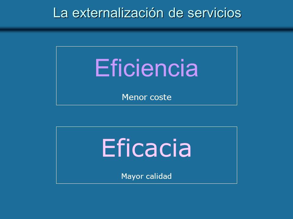 La externalización de servicios Eficiencia Menor coste Eficacia Mayor calidad