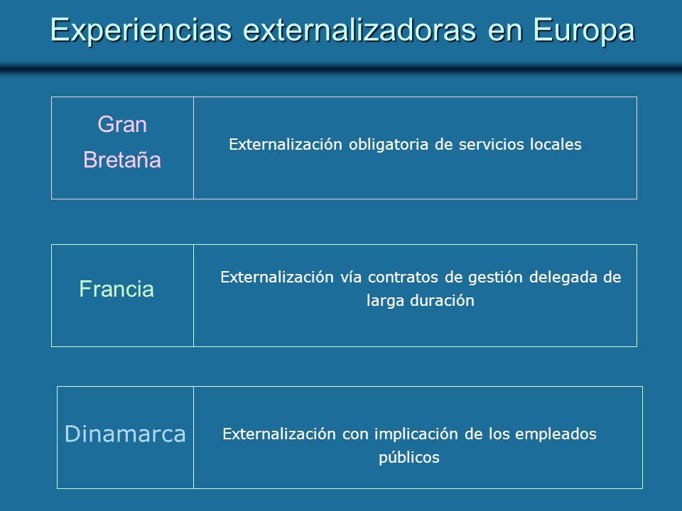 Experiencias externalizadoras en Europa Gran Bretaña Externalización obligatoria de servicios locales Francia Externalización vía contratos de gestión delegada de larga duración Dinamarca Externalización con implicación de los empleados públicos