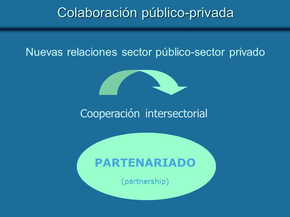 Colaboración público-privada Nuevas relaciones sector público-sector privado Cooperación intersectorial PARTENARIADO (partnership)