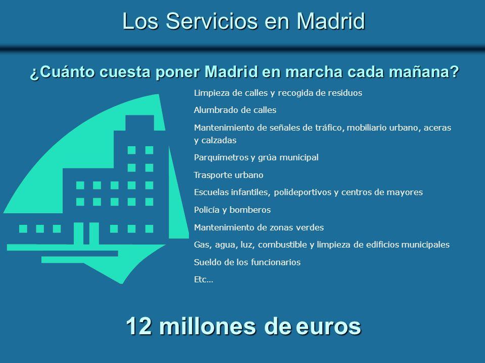 Los Servicios en Madrid ¿Cuánto cuesta poner Madrid en marcha cada mañana.