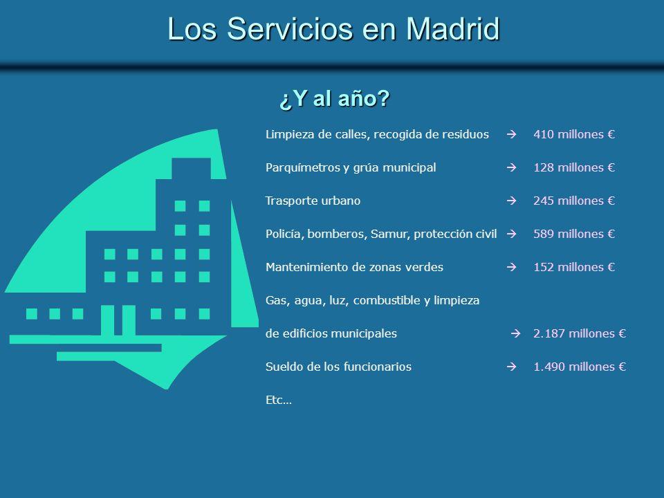 Los Servicios en Madrid ¿Y al año.