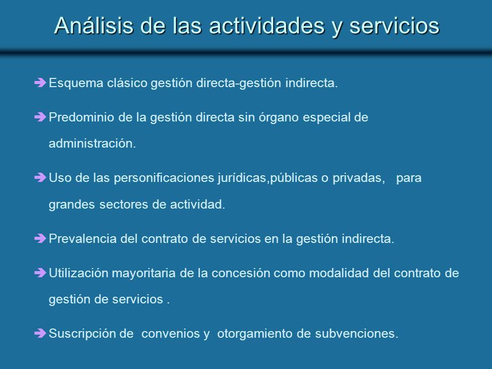 Análisis de las actividades y servicios Esquema clásico gestión directa-gestión indirecta.