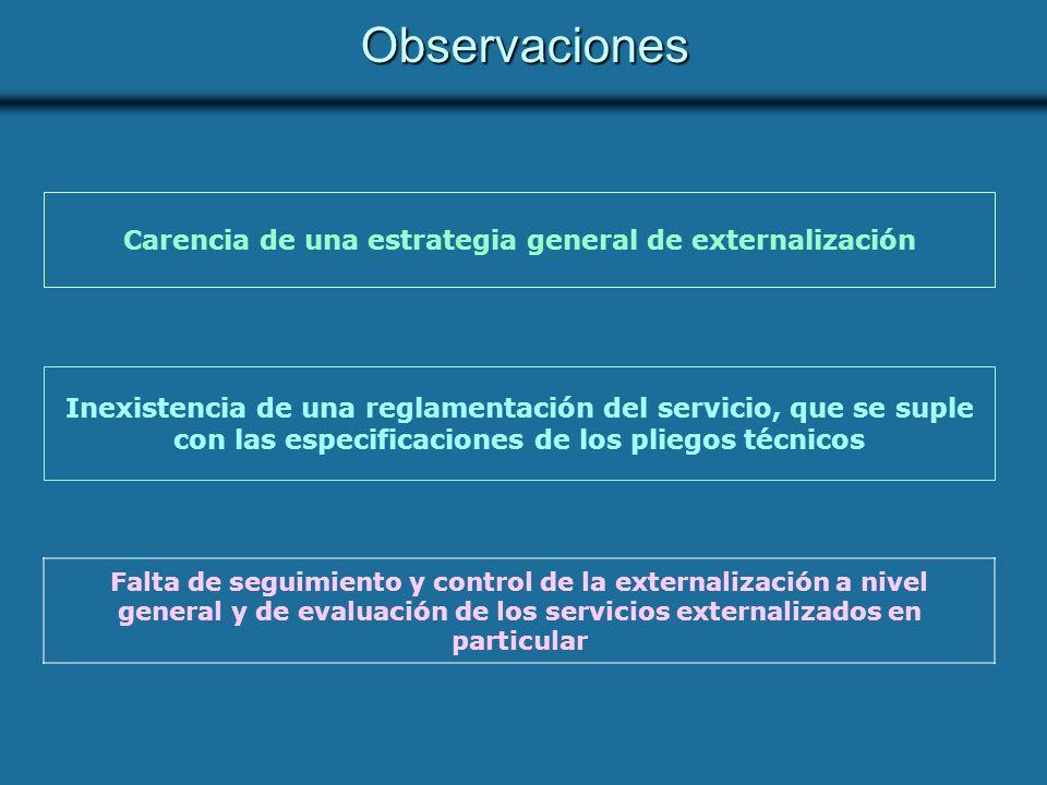 Observaciones Carencia de una estrategia general de externalización Inexistencia de una reglamentación del servicio, que se suple con las especificaciones de los pliegos técnicos Falta de seguimiento y control de la externalización a nivel general y de evaluación de los servicios externalizados en particular