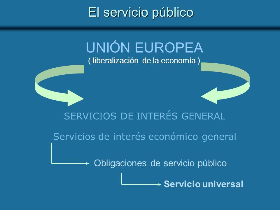 El servicio público UNIÓN EUROPEA ( liberalización de la economía ) SERVICIOS DE INTERÉS GENERAL Servicios de interés económico general Obligaciones de servicio público Servicio universal