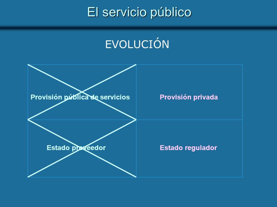 La externalización de servicios El control y la supervisión CONTROLAR AUDITAR EVALUAR