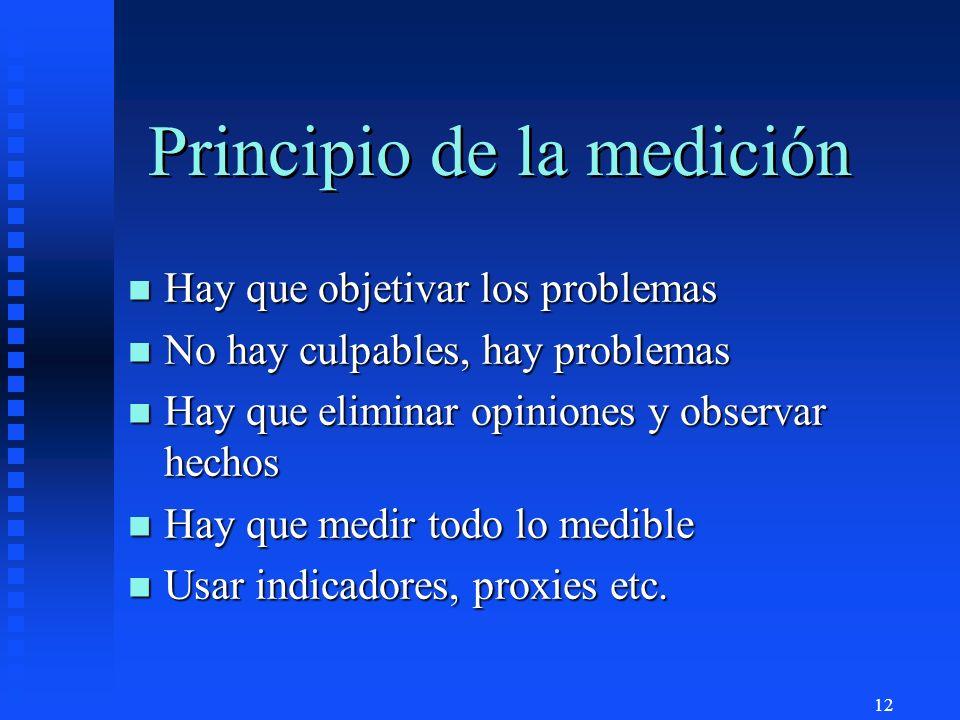 12 Principio de la medición n Hay que objetivar los problemas n No hay culpables, hay problemas n Hay que eliminar opiniones y observar hechos n Hay que medir todo lo medible n Usar indicadores, proxies etc.