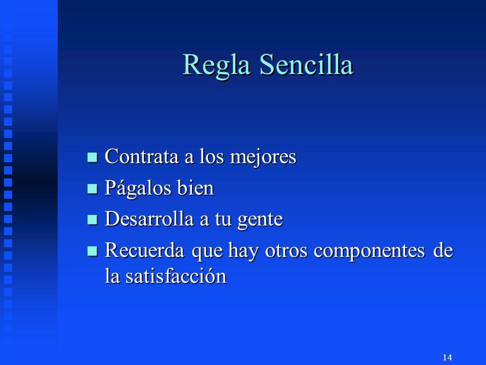 14 Regla Sencilla n Contrata a los mejores n Págalos bien n Desarrolla a tu gente n Recuerda que hay otros componentes de la satisfacción