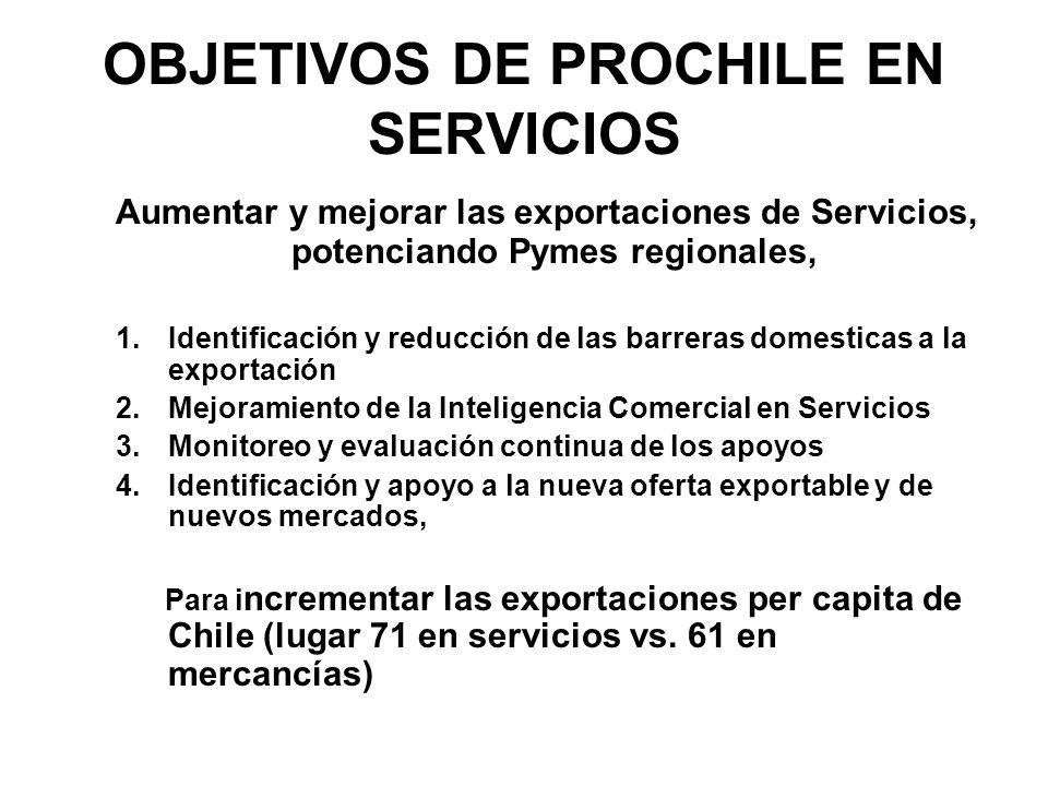 OBJETIVOS DE PROCHILE EN SERVICIOS Aumentar y mejorar las exportaciones de Servicios, potenciando Pymes regionales, 1.Identificación y reducción de las barreras domesticas a la exportación 2.Mejoramiento de la Inteligencia Comercial en Servicios 3.Monitoreo y evaluación continua de los apoyos 4.Identificación y apoyo a la nueva oferta exportable y de nuevos mercados, Para i ncrementar las exportaciones per capita de Chile (lugar 71 en servicios vs.