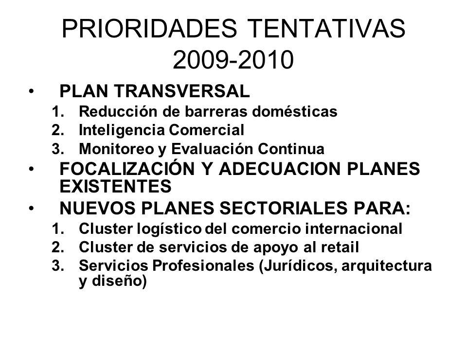 PRIORIDADES TENTATIVAS 2009-2010 PLAN TRANSVERSAL 1.Reducción de barreras domésticas 2.Inteligencia Comercial 3.Monitoreo y Evaluación Continua FOCALIZACIÓN Y ADECUACION PLANES EXISTENTES NUEVOS PLANES SECTORIALES PARA: 1.Cluster logístico del comercio internacional 2.Cluster de servicios de apoyo al retail 3.Servicios Profesionales (Jurídicos, arquitectura y diseño)