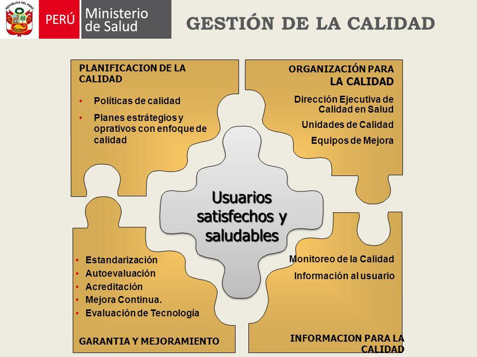 Usuarios satisfechos y saludables Políticas de calidad Planes estrátegios y oprativos con enfoque de calidad PLANIFICACION DE LA CALIDAD Dirección Eje