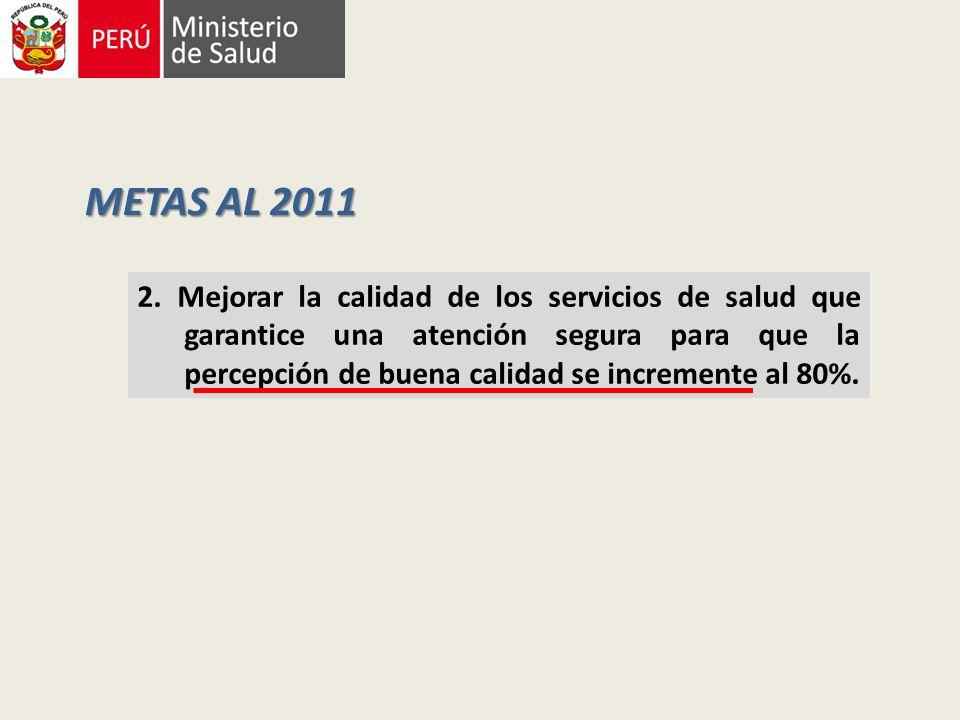 METAS AL 2011 2. Mejorar la calidad de los servicios de salud que garantice una atención segura para que la percepción de buena calidad se incremente