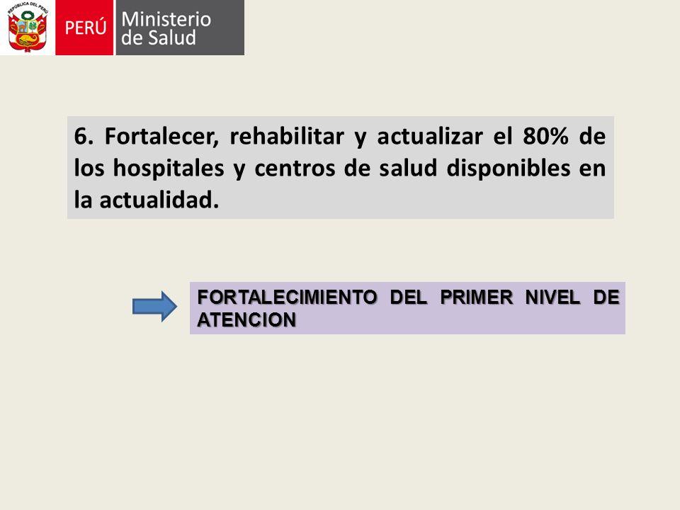 6. Fortalecer, rehabilitar y actualizar el 80% de los hospitales y centros de salud disponibles en la actualidad. FORTALECIMIENTO DEL PRIMER NIVEL DE