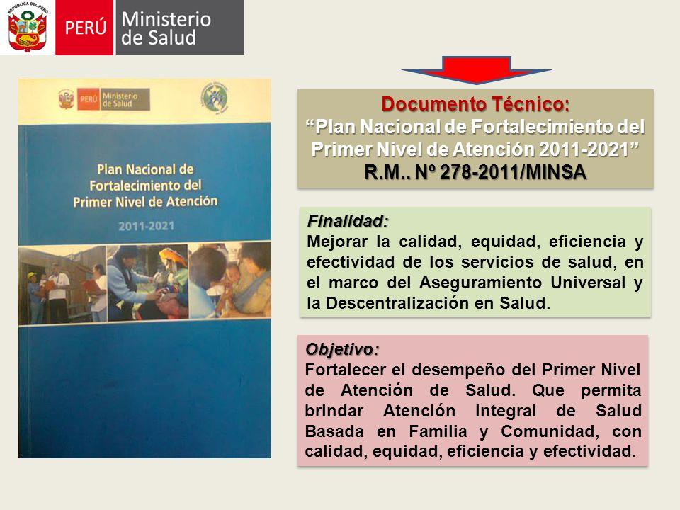 Documento Técnico: Plan Nacional de Fortalecimiento del Primer Nivel de Atención 2011-2021 R.M.. Nº 278-2011/MINSA Documento Técnico: Plan Nacional de