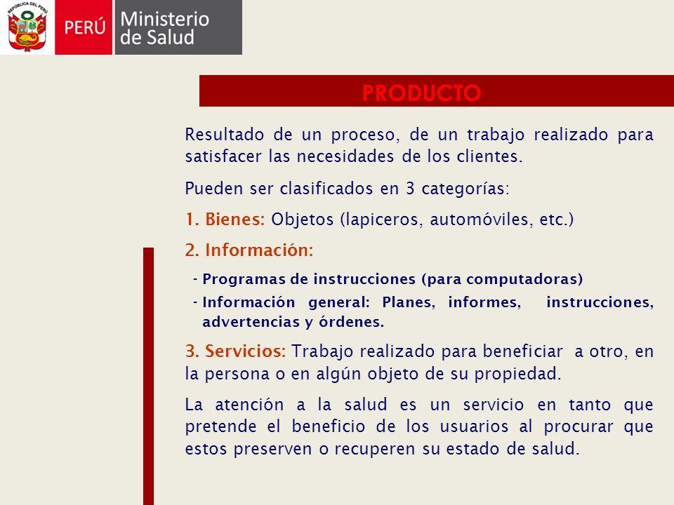 PRODUCTO Resultado de un proceso, de un trabajo realizado para satisfacer las necesidades de los clientes. Pueden ser clasificados en 3 categorías: 1.