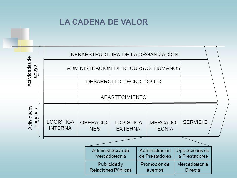 TEMA DE DISCUSION 1.1 Realice una comparación entre los conceptos de valor de dos consumidores de diferente clase social. Uno de ellos de bajos ingres