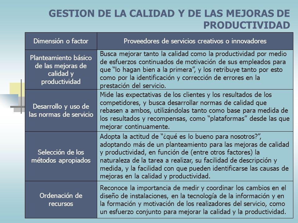 DETERMINACION DEL VERDADERO COSTO DE UNA CALIDAD DEFICIENTE Dimensión o factorProveedores de servicios creativos o innovadores Desarrolla dispositivos