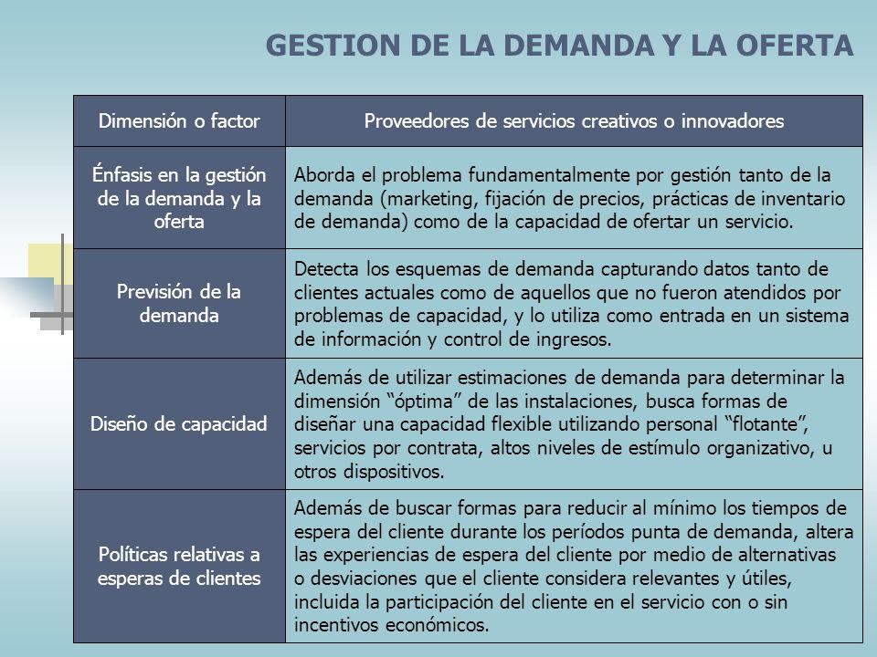 GESTION DE LA CALIDAD Y DE LAS MEJORAS DE PRODUCTIVIDAD Dimensión o factorProveedores de servicios creativos o innovadores Busca mejorar tanto la cali