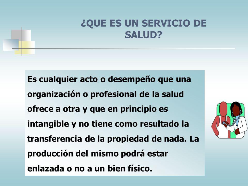 PRINCIPIOS DE UNA ORGANIZACIÓN DE SALUD ORIENTADA AL CLIENTE Orientación al cliente Orientación competitiva Coordinación interfuncional Concentración