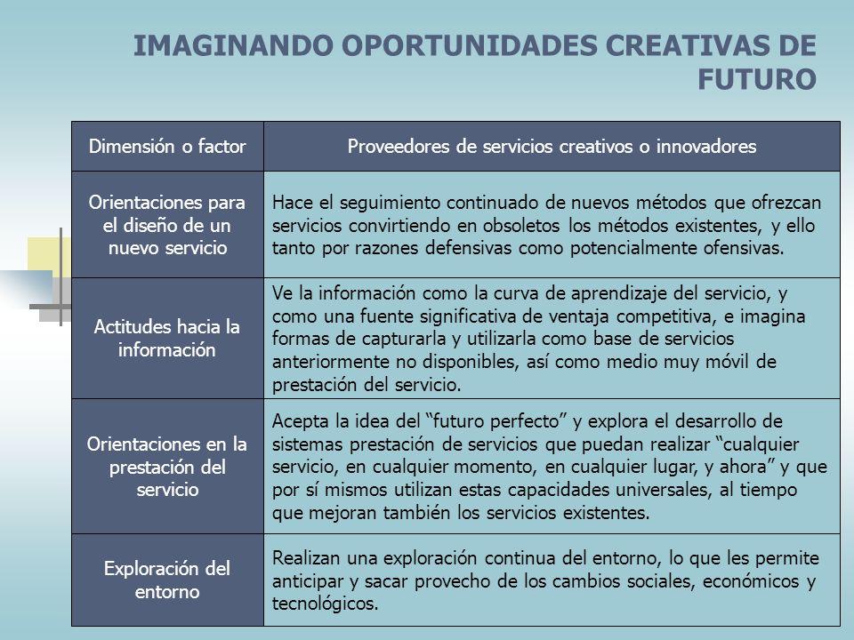 ORGANIZACIÓN DEL TRABAJO Dimensión o factorProveedores de servicios creativos o innovadores Desarrolla una organización plana con pocos niveles, inclu
