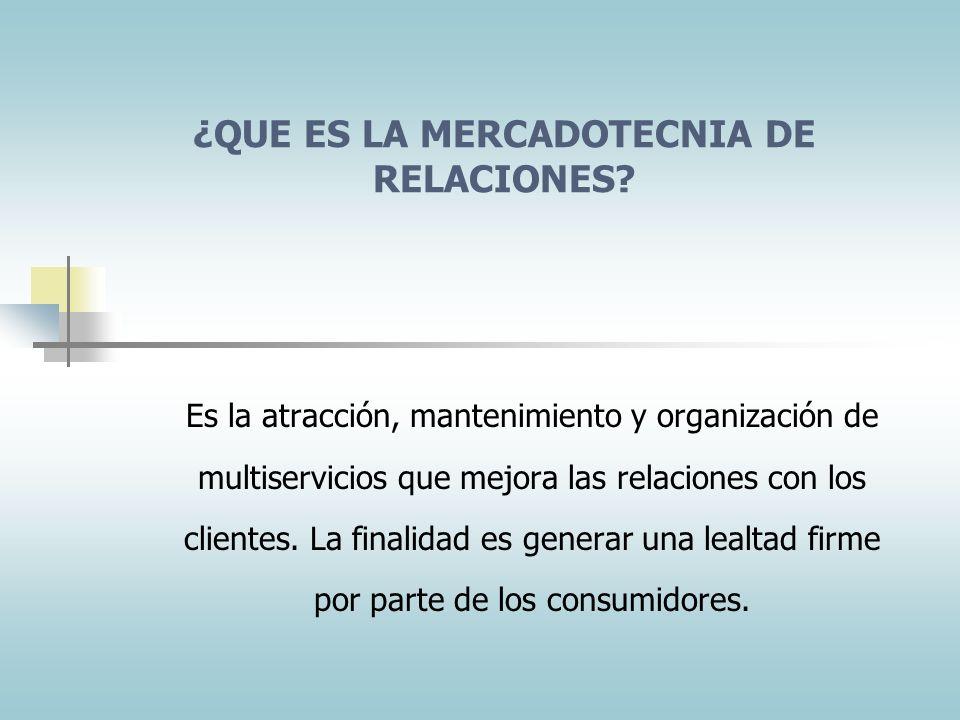 TEMA DOS: LA MERCADOTECNIA DE RELACIONES: LA CLAVE DE LOS SERVICIOS DE SALUD