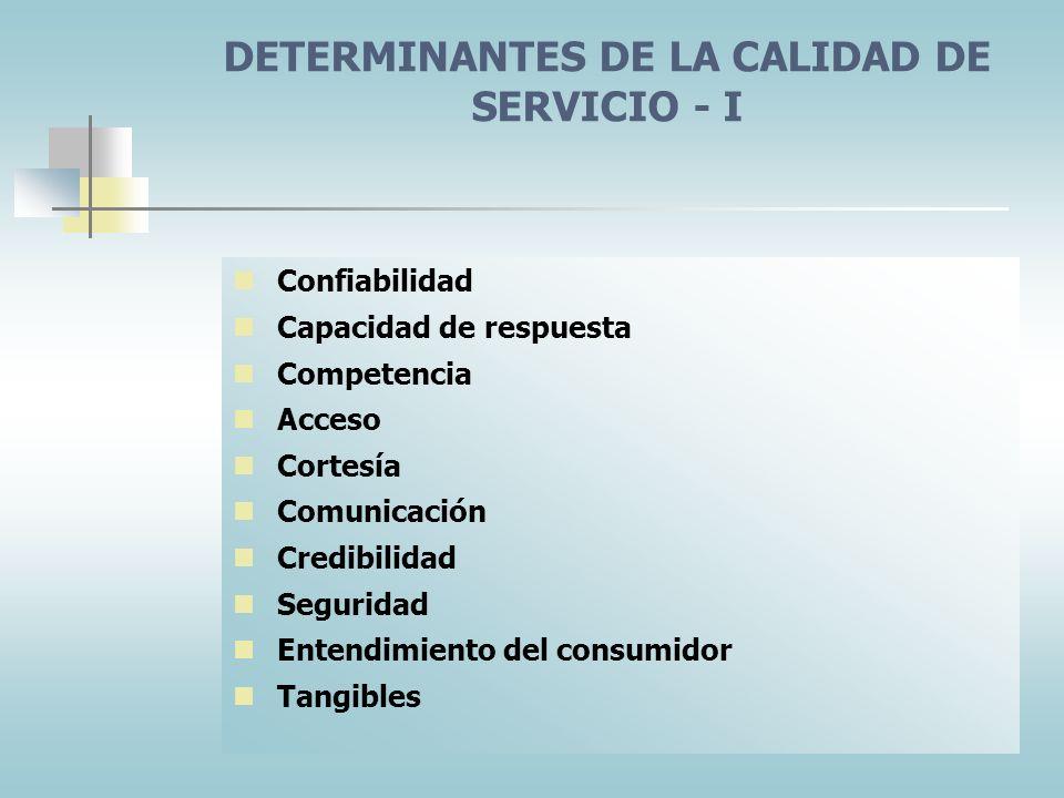EL MODELO DE LOS SEIS MERCADOS Mercados de proveedores Mercados de referencia Mercados internos Mercados de reclutamiento Mercados de influencia Merca
