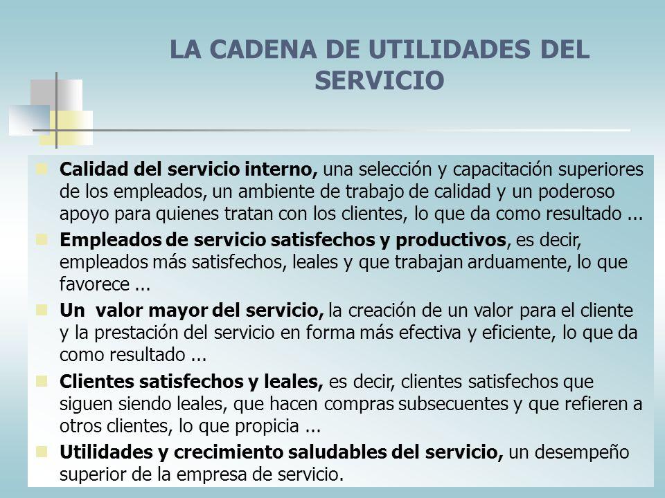 DETERMINANTES DE LA CALIDAD DE SERVICIO - I Confiabilidad Capacidad de respuesta Competencia Acceso Cortesía Comunicación Credibilidad Seguridad Enten