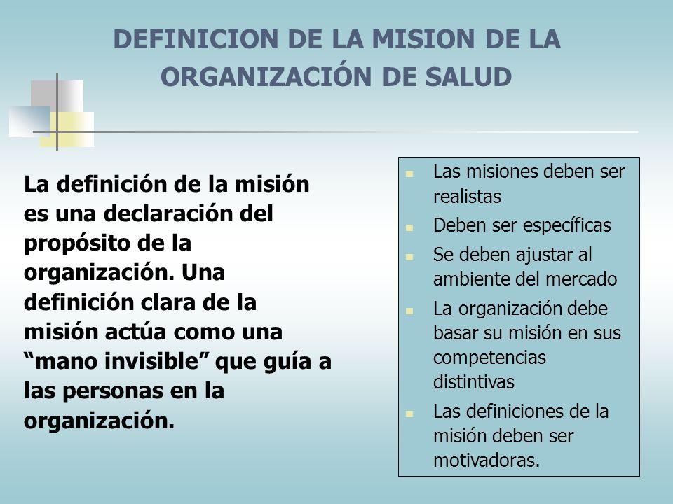 DEFINICION DE LA MISION DE LA ORGANIZACION ESTABLECIMIENTO DE OBJETIVOS Y METAS DE LA ORGANIZACIÓN DISEÑO DE LA CARTERA DE SERVICIOS Estrategias de pl