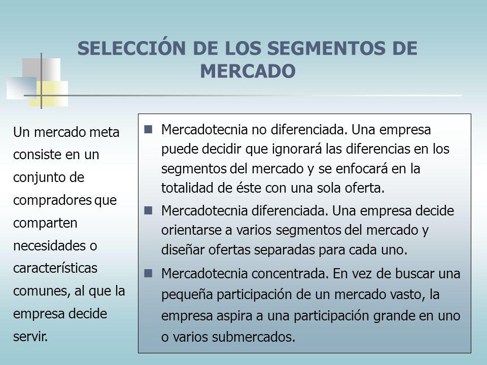REQUERIMIENTOS PARA UNA SEGMENTACION EFECTIVA Mensurabilidad Accesibilidad Materialidad Operabilidad Volumen y crecimiento del segmento Atractivo estr