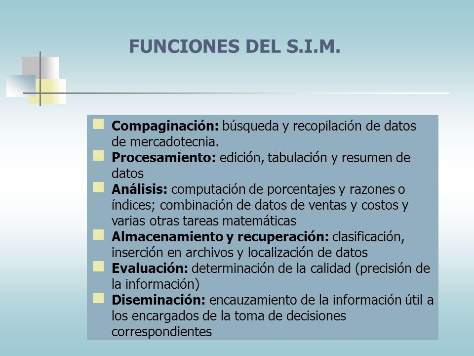 SISTEMA DE INFORMACIÓN DE LA MERCADOTECNIA S.I.M. Un sistema de información se compone de personas, equipo y procedimientos para recopilar, clasificar