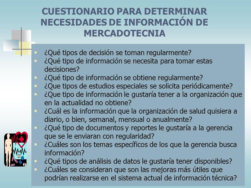 GERENTE DE SERVICIOS DE SALUD SISTEMA DE REGISTROS INTERNOS SISTEMA DEINTELIGENCIA COMERCIAL SISTEMA DE INVESTIGACION DE MERCADO Rumores Libros y peri