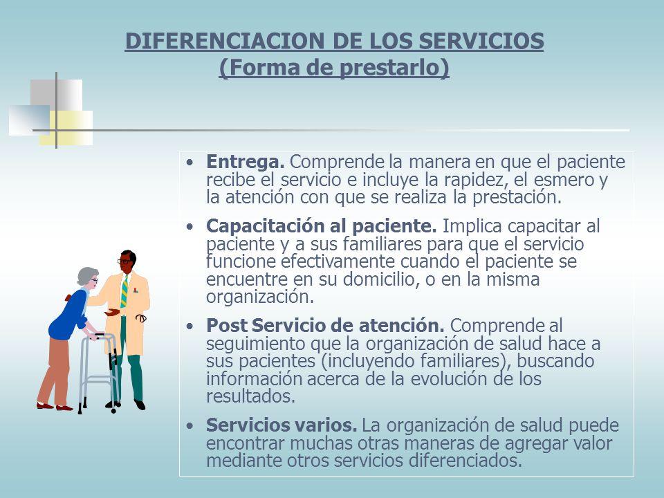 DIFERENCIACION DEL PRODUCTO (Servicio de salud) Especialidades. Son las actividades básicas que permiten el funcionamiento de la organización de salud