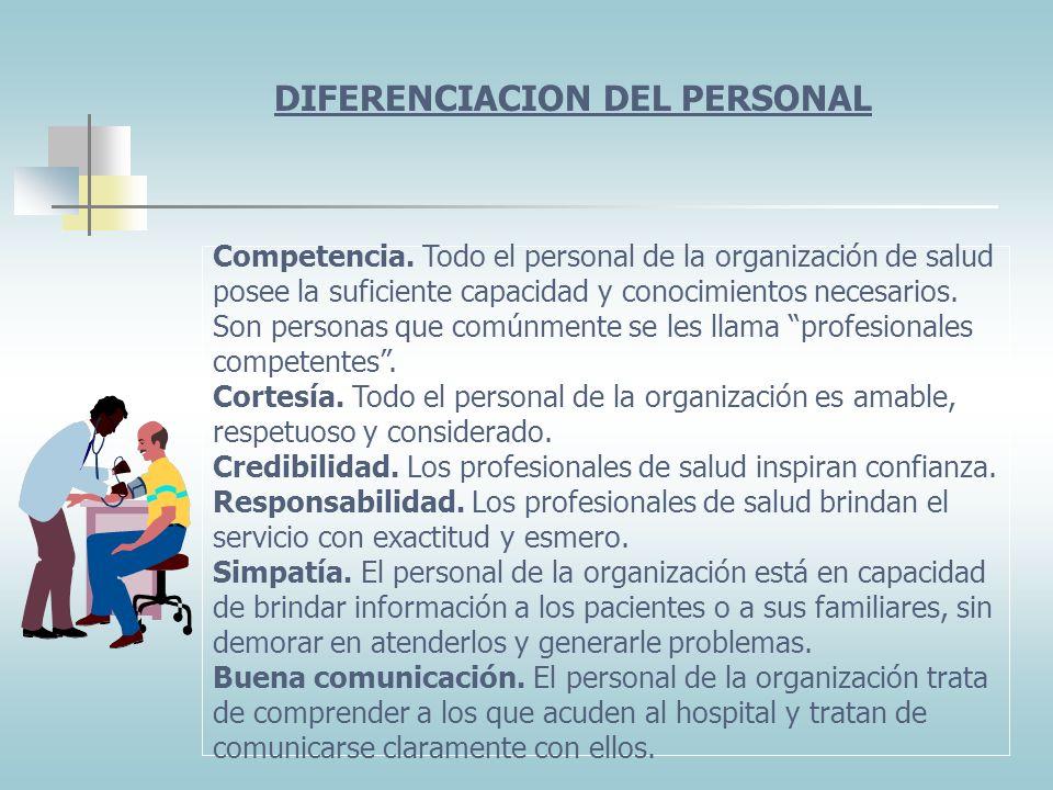 DIFERENCIACION DE LOS SERVICIOS (Forma de prestarlo) Entrega. Comprende la manera en que el paciente recibe el servicio e incluye la rapidez, el esmer